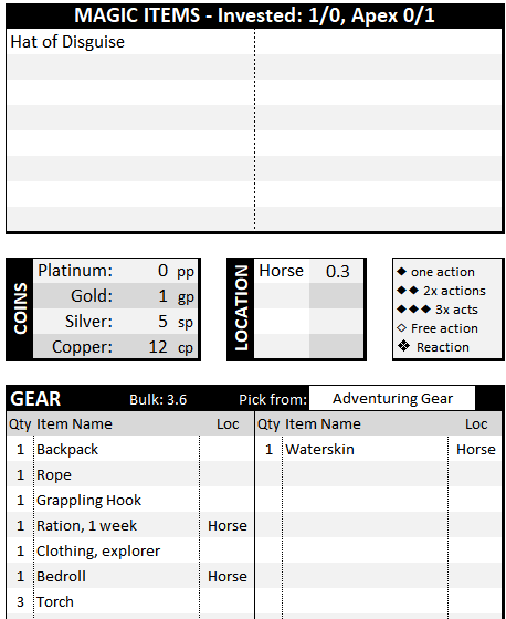The Magic Items, Coins and Gear section of the Front sheet